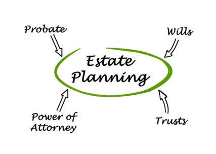 Diagram-of-Estate-Planning